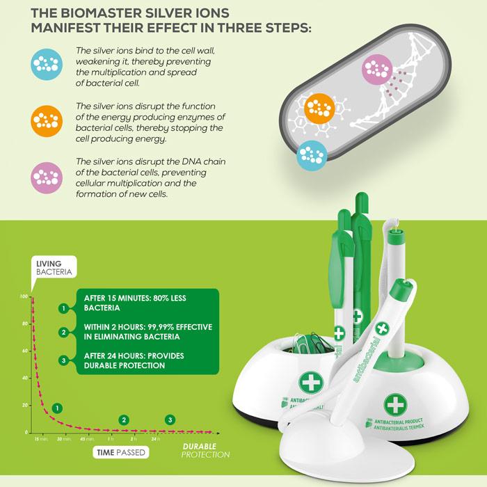 ICO Penne e porta penne Antibatterici